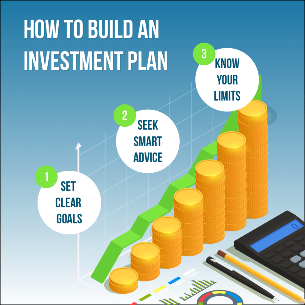 how to build an investment plan